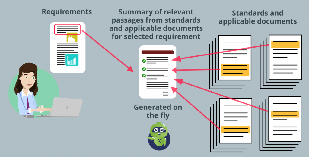 Summarize relevant passages from standards or applicable documents